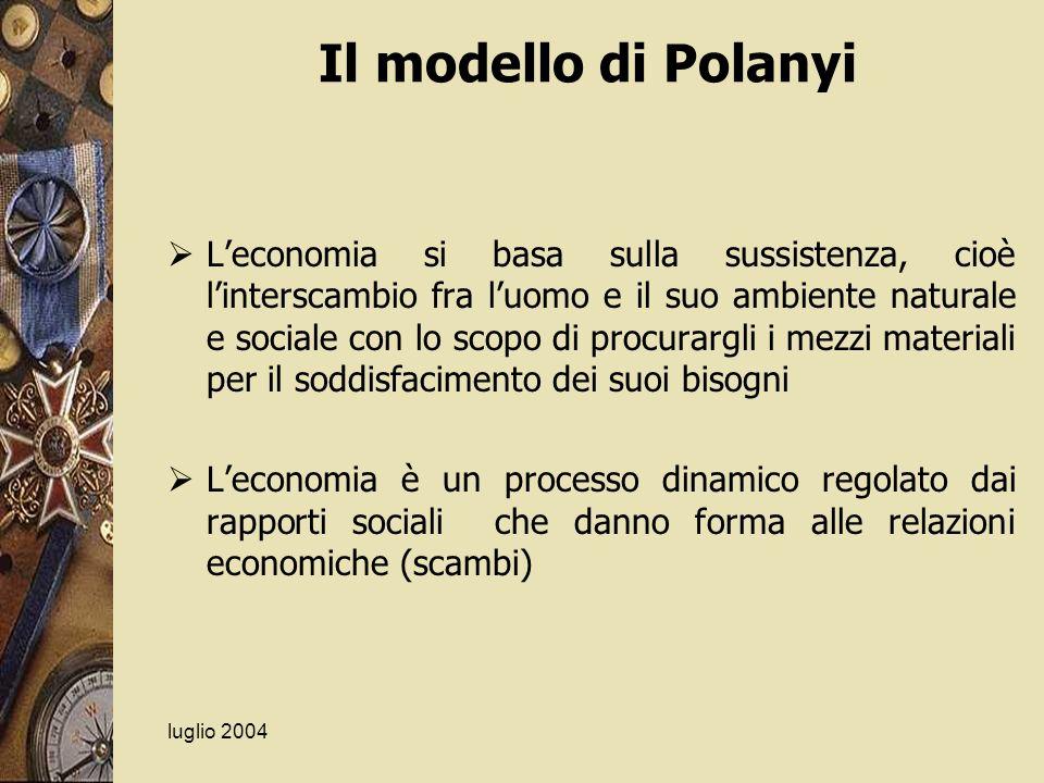 luglio 2004 Il modello di Polanyi Leconomia si basa sulla sussistenza, cioè linterscambio fra luomo e il suo ambiente naturale e sociale con lo scopo