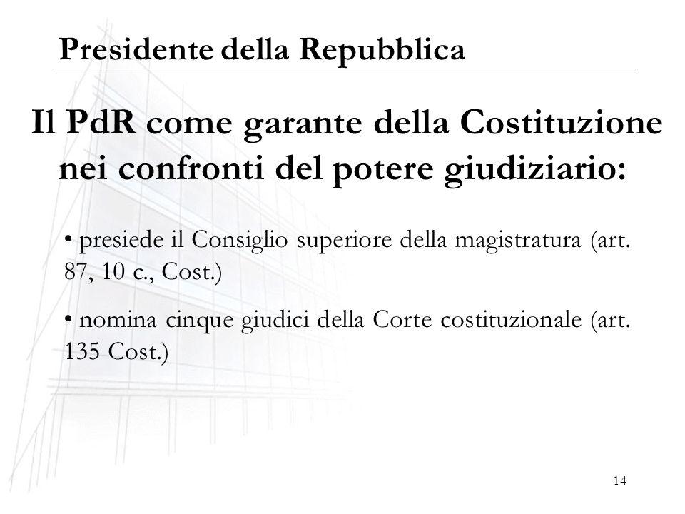14 Il PdR come garante della Costituzione nei confronti del potere giudiziario: presiede il Consiglio superiore della magistratura (art. 87, 10 c., Co