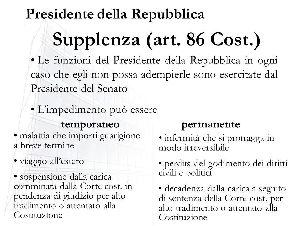 6 Supplenza (art. 86 Cost.) Le funzioni del Presidente della Repubblica in ogni caso che egli non possa adempierle sono esercitate dal Presidente del
