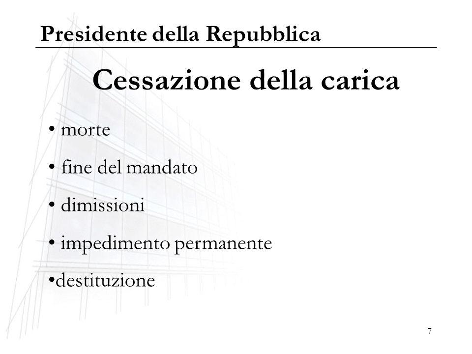 7 Cessazione della carica morte fine del mandato dimissioni impedimento permanente destituzione Presidente della Repubblica