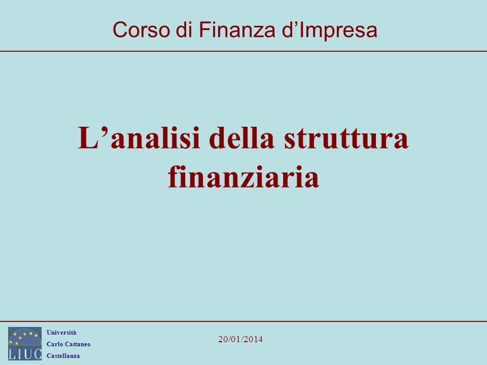 Università Carlo Cattaneo Castellanza 20/01/2014 Lanalisi della struttura finanziaria Corso di Finanza dImpresa