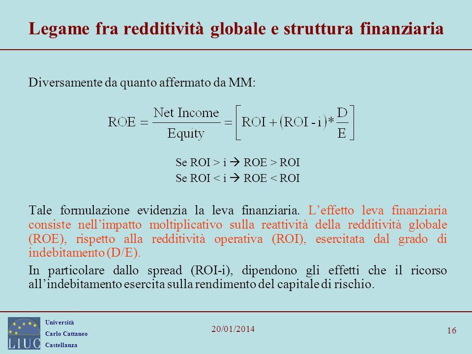 Università Carlo Cattaneo Castellanza 20/01/2014 16 Legame fra redditività globale e struttura finanziaria Diversamente da quanto affermato da MM: Se