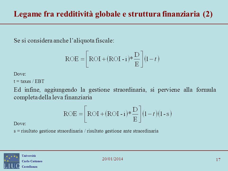 Università Carlo Cattaneo Castellanza 20/01/2014 17 Legame fra redditività globale e struttura finanziaria (2) Se si considera anche laliquota fiscale