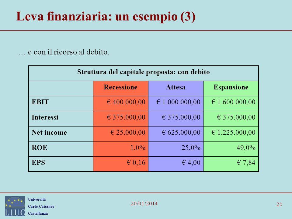 Università Carlo Cattaneo Castellanza 20/01/2014 20 Leva finanziaria: un esempio (3) … e con il ricorso al debito. Struttura del capitale proposta: co