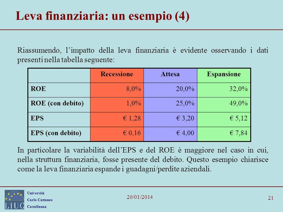 Università Carlo Cattaneo Castellanza 20/01/2014 21 Leva finanziaria: un esempio (4) Riassumendo, limpatto della leva finanziaria è evidente osservand