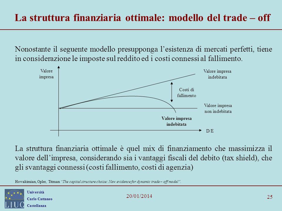 Università Carlo Cattaneo Castellanza 20/01/2014 25 La struttura finanziaria ottimale: modello del trade – off Nonostante il seguente modello presuppo