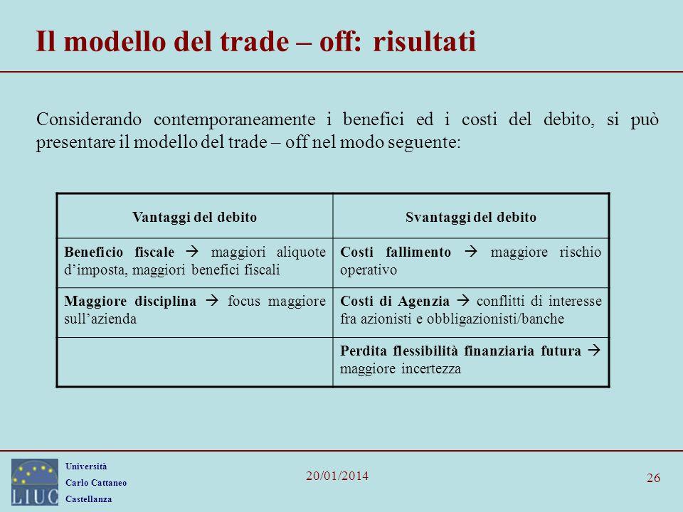 Università Carlo Cattaneo Castellanza 20/01/2014 26 Il modello del trade – off: risultati Considerando contemporaneamente i benefici ed i costi del de
