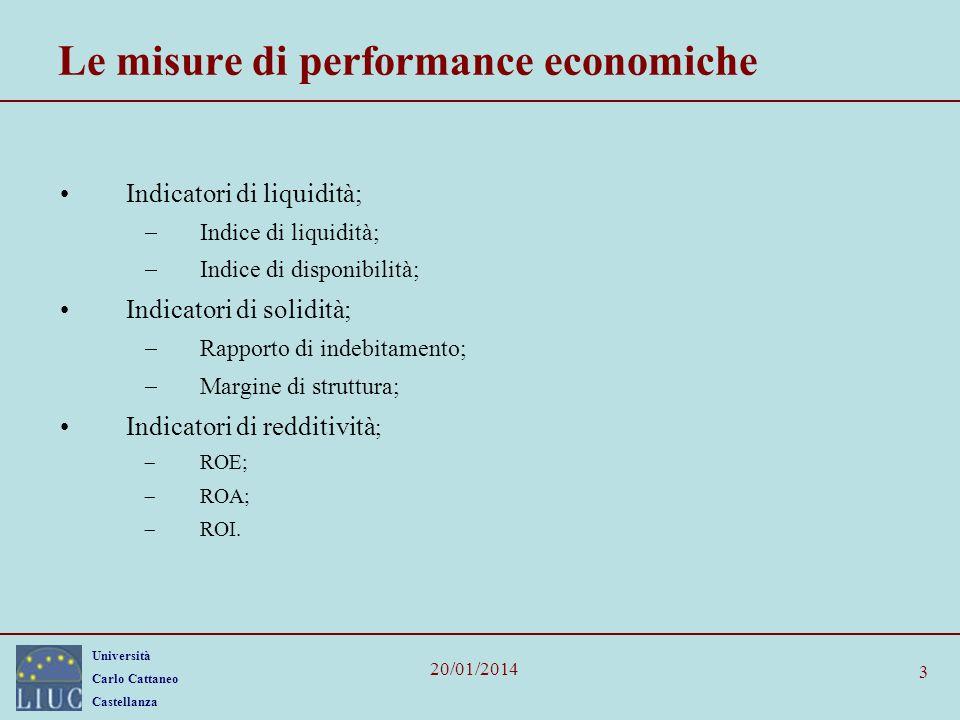 Università Carlo Cattaneo Castellanza 20/01/2014 3 Le misure di performance economiche Indicatori di liquidità; Indice di liquidità; Indice di disponi