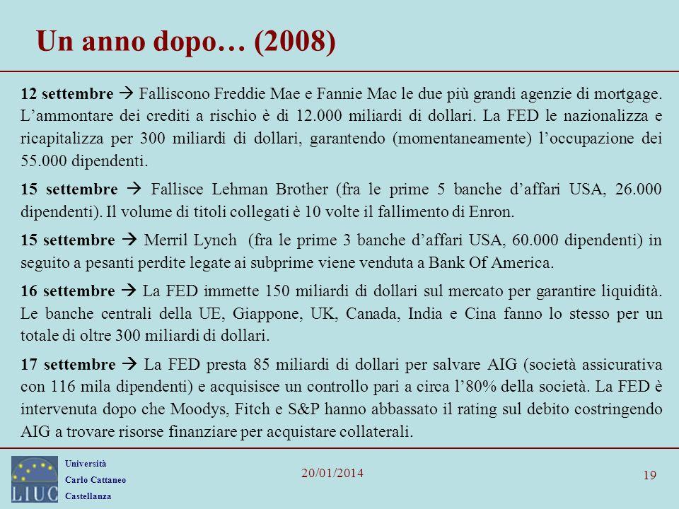 Università Carlo Cattaneo Castellanza 20/01/2014 19 Un anno dopo… (2008) 12 settembre Falliscono Freddie Mae e Fannie Mac le due più grandi agenzie di mortgage.