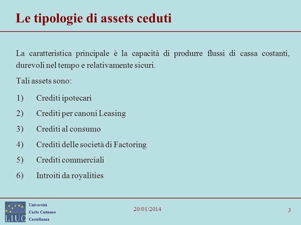 Università Carlo Cattaneo Castellanza 20/01/2014 3 Le tipologie di assets ceduti La caratteristica principale è la capacità di produrre flussi di cassa costanti, durevoli nel tempo e relativamente sicuri.