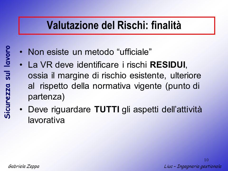 Gabriele ZeppaLiuc – Ingegneria gestionale Sicurezza sul lavoro 10 Valutazione del Rischi: finalità Non esiste un metodo ufficiale La VR deve identifi