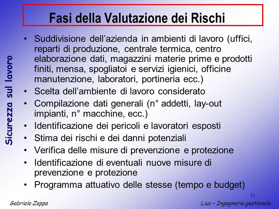 Gabriele ZeppaLiuc – Ingegneria gestionale Sicurezza sul lavoro 11 Fasi della Valutazione dei Rischi Suddivisione dellazienda in ambienti di lavoro (u