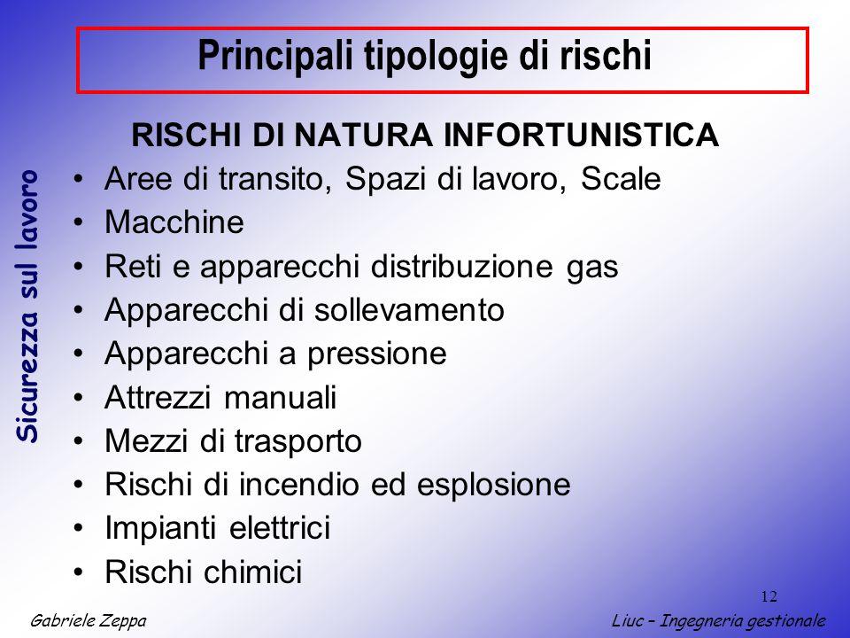 Gabriele ZeppaLiuc – Ingegneria gestionale Sicurezza sul lavoro 12 Principali tipologie di rischi RISCHI DI NATURA INFORTUNISTICA Aree di transito, Sp