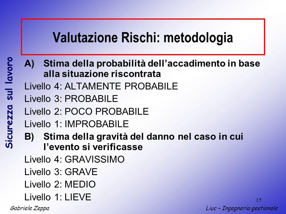 Gabriele ZeppaLiuc – Ingegneria gestionale Sicurezza sul lavoro 15 A) Stima della probabilità dellaccadimento in base alla situazione riscontrata Live