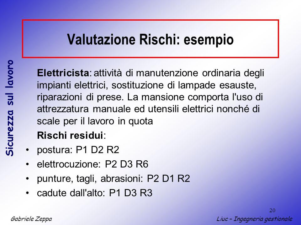 Gabriele ZeppaLiuc – Ingegneria gestionale Sicurezza sul lavoro 20 Elettricista: attività di manutenzione ordinaria degli impianti elettrici, sostituzione di lampade esauste, riparazioni di prese.