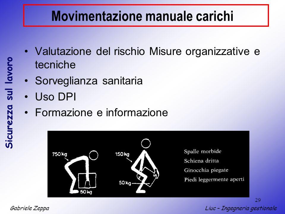 Gabriele ZeppaLiuc – Ingegneria gestionale Sicurezza sul lavoro 29 Movimentazione manuale carichi Valutazione del rischio Misure organizzative e tecniche Sorveglianza sanitaria Uso DPI Formazione e informazione