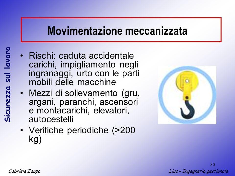 Gabriele ZeppaLiuc – Ingegneria gestionale Sicurezza sul lavoro 30 Movimentazione meccanizzata Rischi: caduta accidentale carichi, impigliamento negli