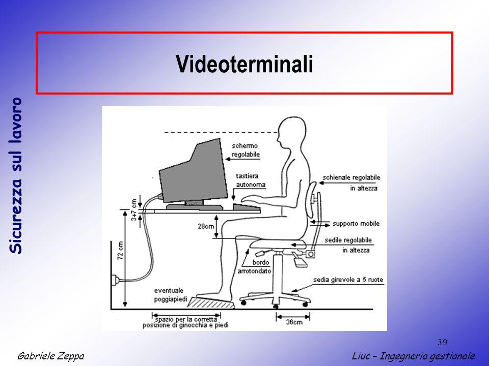 Gabriele ZeppaLiuc – Ingegneria gestionale Sicurezza sul lavoro 39 Videoterminali
