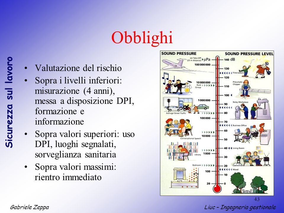 Gabriele ZeppaLiuc – Ingegneria gestionale Sicurezza sul lavoro 43 Obblighi Valutazione del rischio Sopra i livelli inferiori: misurazione (4 anni), m