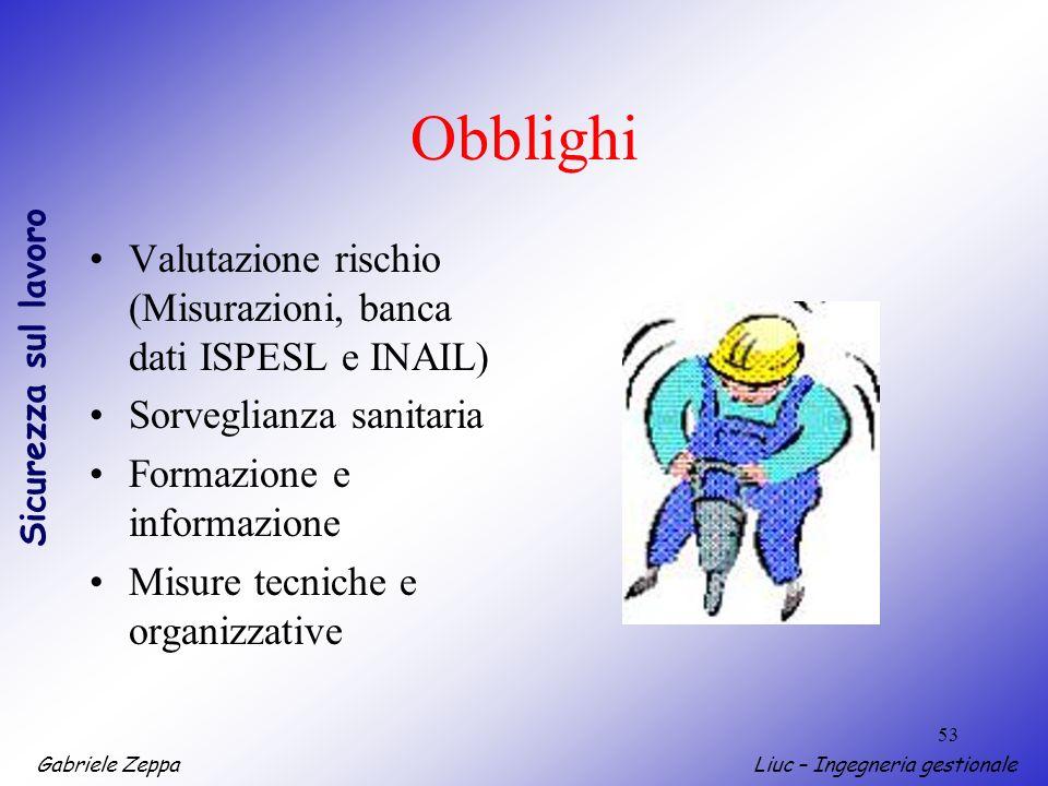 Gabriele ZeppaLiuc – Ingegneria gestionale Sicurezza sul lavoro 53 Obblighi Valutazione rischio (Misurazioni, banca dati ISPESL e INAIL) Sorveglianza