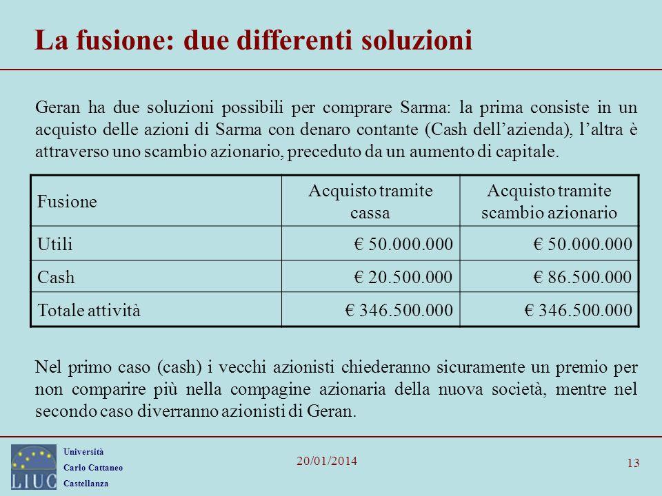Università Carlo Cattaneo Castellanza 20/01/2014 13 Fusione Acquisto tramite cassa Acquisto tramite scambio azionario Utili 50.000.000 Cash 20.500.000 86.500.000 Totale attività 346.500.000 La fusione: due differenti soluzioni Geran ha due soluzioni possibili per comprare Sarma: la prima consiste in un acquisto delle azioni di Sarma con denaro contante (Cash dellazienda), laltra è attraverso uno scambio azionario, preceduto da un aumento di capitale.