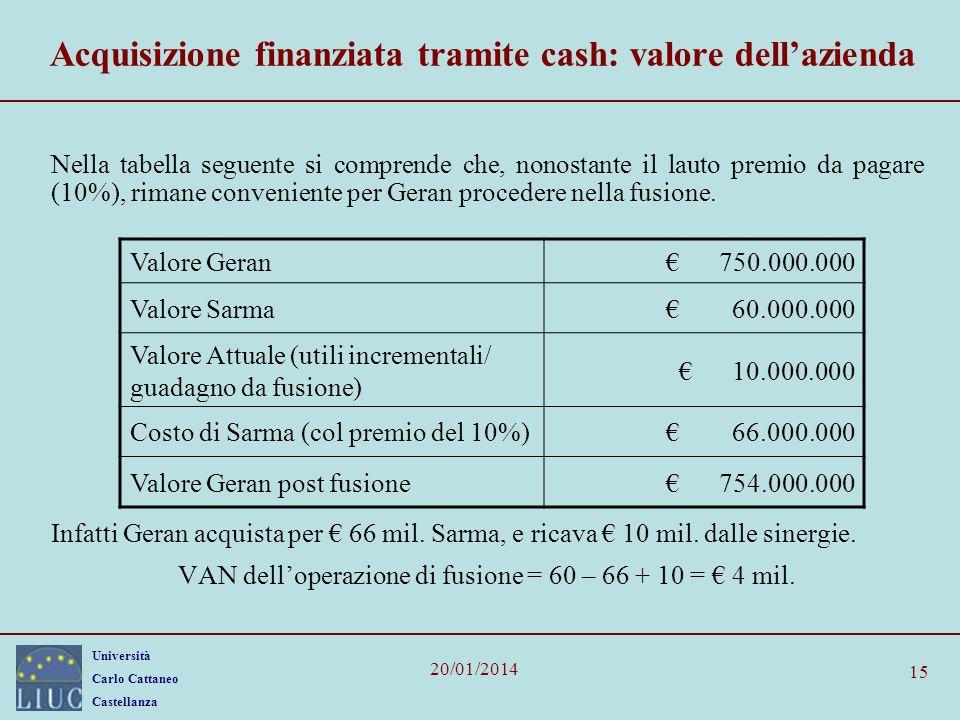 Università Carlo Cattaneo Castellanza 20/01/2014 15 Acquisizione finanziata tramite cash: valore dellazienda Nella tabella seguente si comprende che, nonostante il lauto premio da pagare (10%), rimane conveniente per Geran procedere nella fusione.