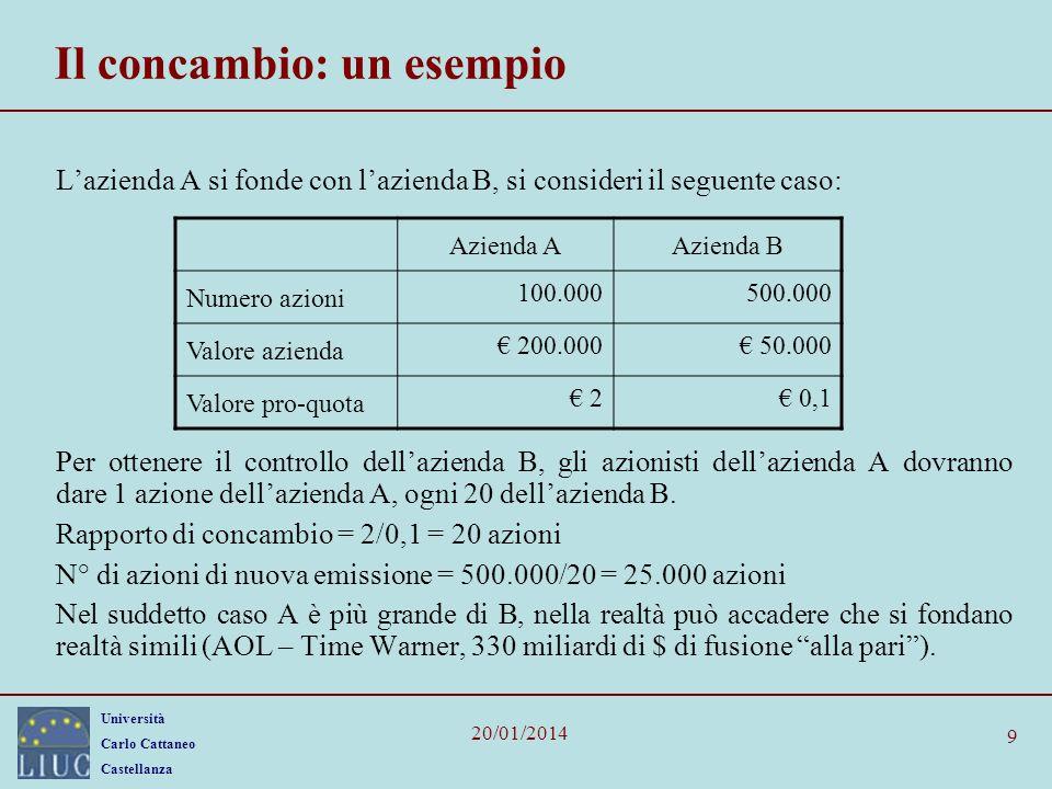 Università Carlo Cattaneo Castellanza 20/01/2014 9 Il concambio: un esempio Lazienda A si fonde con lazienda B, si consideri il seguente caso: Per ottenere il controllo dellazienda B, gli azionisti dellazienda A dovranno dare 1 azione dellazienda A, ogni 20 dellazienda B.