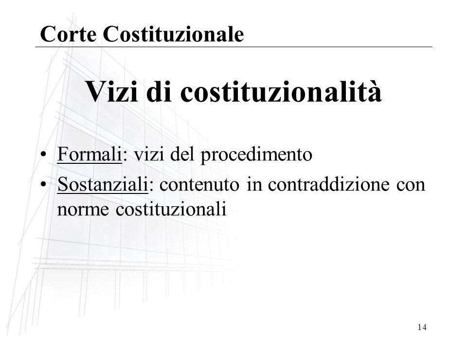14 Vizi di costituzionalità Formali: vizi del procedimento Sostanziali: contenuto in contraddizione con norme costituzionali Corte Costituzionale