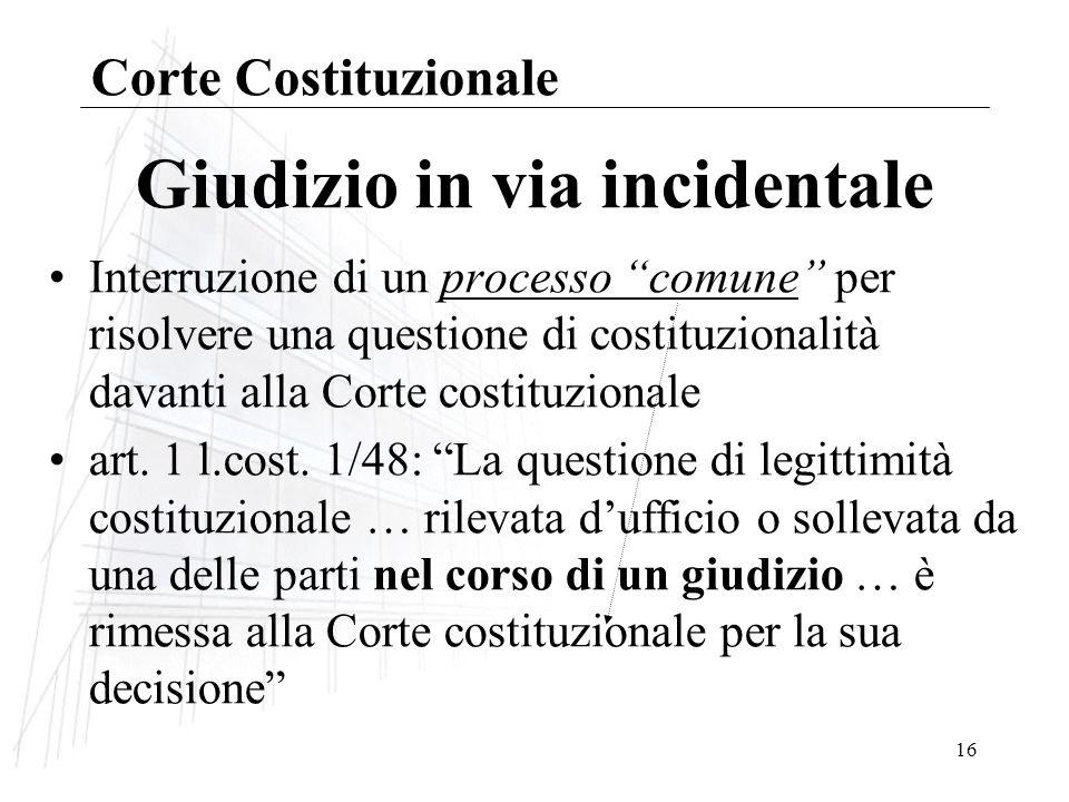 16 Giudizio in via incidentale Interruzione di un processo comune per risolvere una questione di costituzionalità davanti alla Corte costituzionale art.