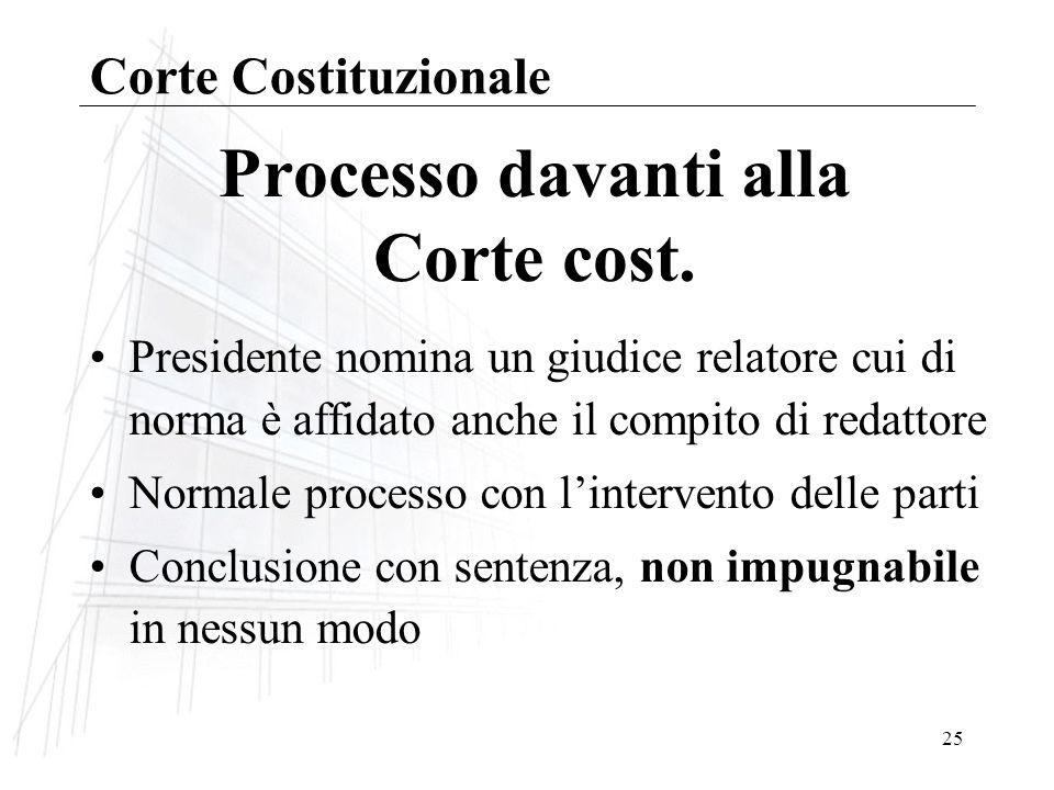 25 Processo davanti alla Corte cost.