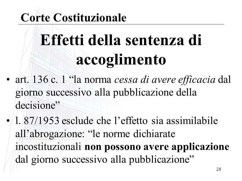 28 Effetti della sentenza di accoglimento art.136 c.