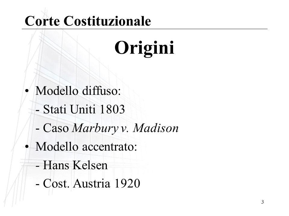 3 Origini Modello diffuso: - Stati Uniti 1803 - Caso Marbury v.
