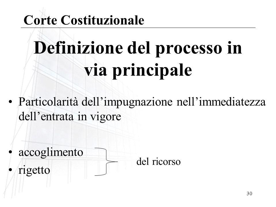 30 Definizione del processo in via principale Particolarità dellimpugnazione nellimmediatezza dellentrata in vigore accoglimento rigetto del ricorso Corte Costituzionale