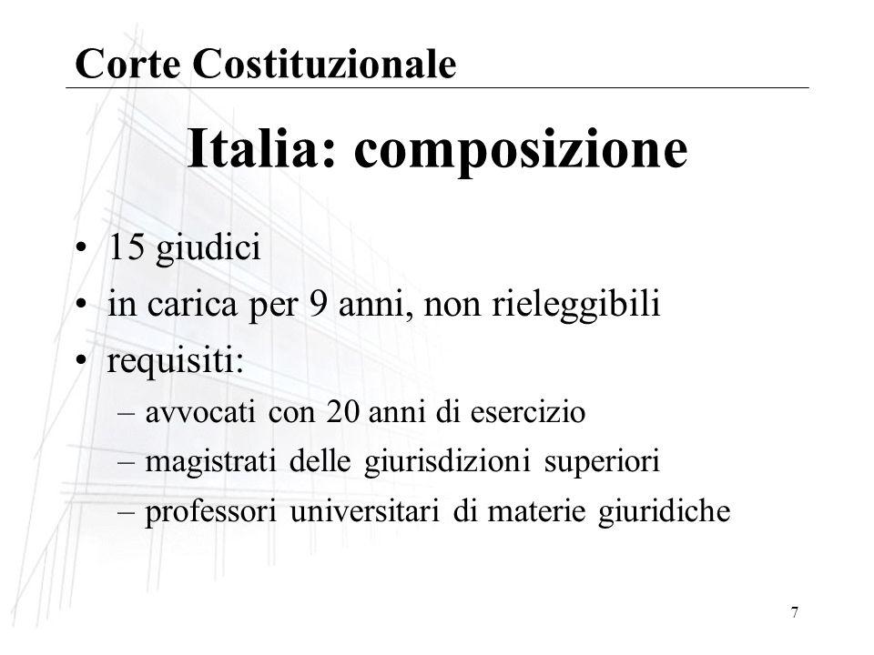 7 Italia: composizione 15 giudici in carica per 9 anni, non rieleggibili requisiti: –avvocati con 20 anni di esercizio –magistrati delle giurisdizioni superiori –professori universitari di materie giuridiche Corte Costituzionale