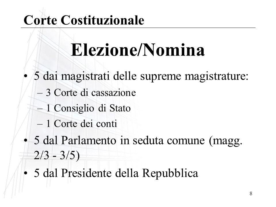 8 Elezione/Nomina 5 dai magistrati delle supreme magistrature: –3 Corte di cassazione –1 Consiglio di Stato –1 Corte dei conti 5 dal Parlamento in seduta comune (magg.