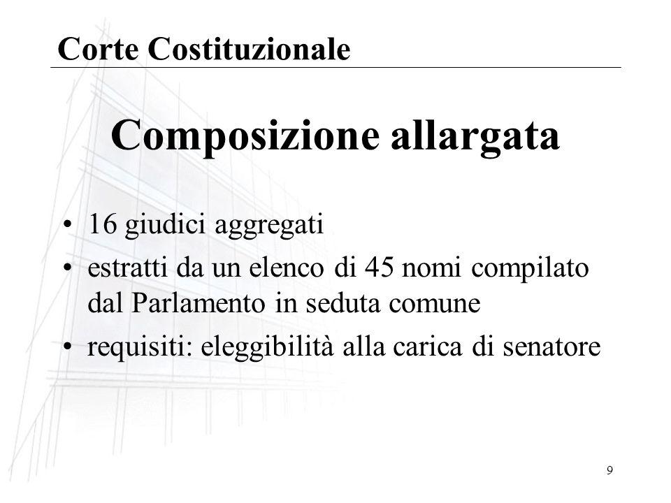 9 Composizione allargata 16 giudici aggregati estratti da un elenco di 45 nomi compilato dal Parlamento in seduta comune requisiti: eleggibilità alla carica di senatore Corte Costituzionale