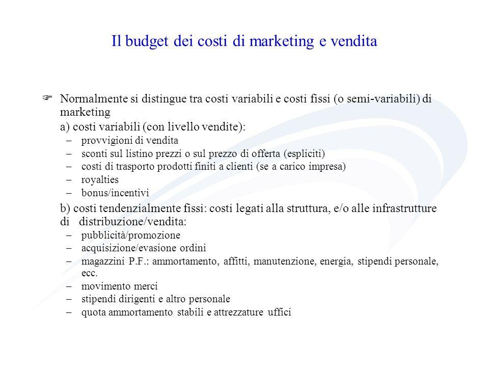 Il budget dei costi di marketing e vendita Normalmente si distingue tra costi variabili e costi fissi (o semi-variabili) di marketing a) costi variabi
