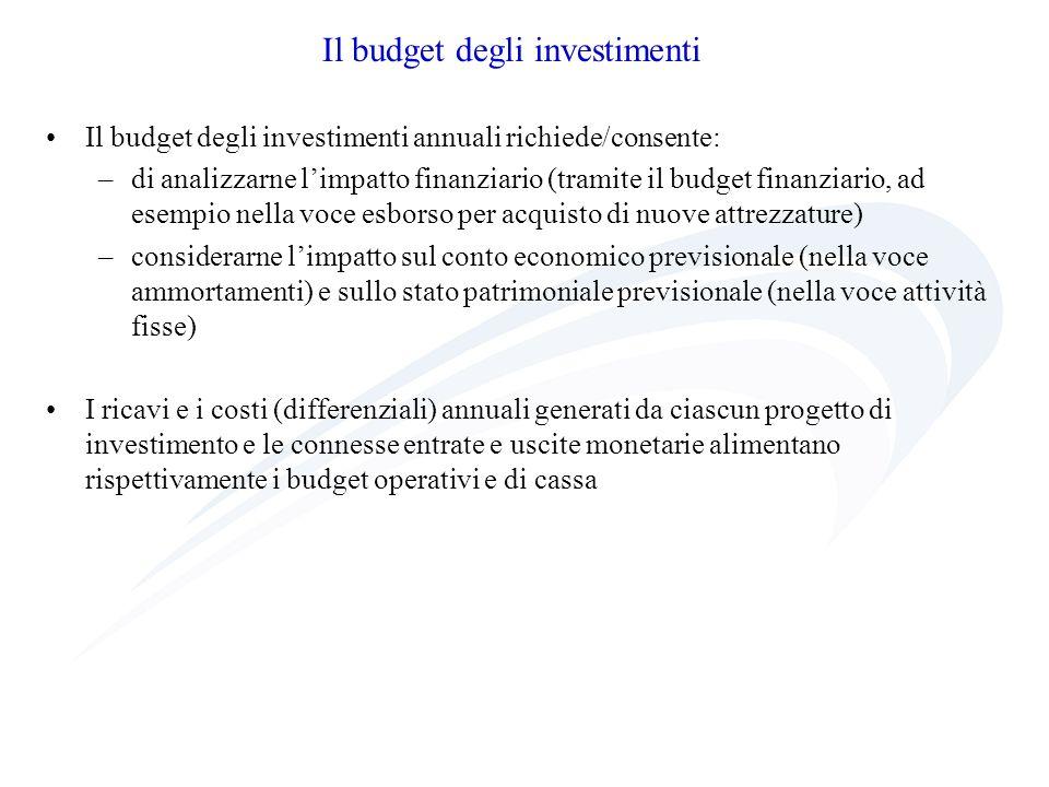 Il budget degli investimenti Il budget degli investimenti annuali richiede/consente: –di analizzarne limpatto finanziario (tramite il budget finanziar
