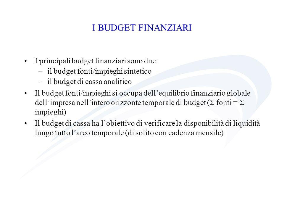 I BUDGET FINANZIARI I principali budget finanziari sono due: –il budget fonti/impieghi sintetico –il budget di cassa analitico Il budget fonti/impiegh