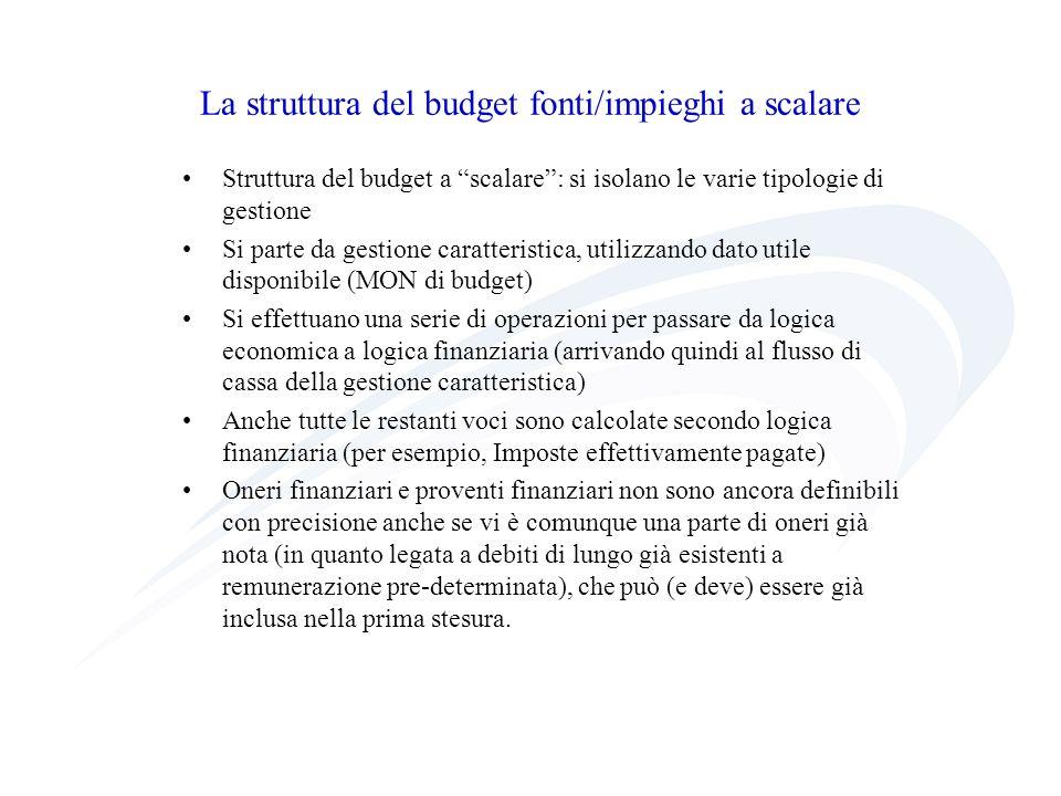 La struttura del budget fonti/impieghi a scalare Struttura del budget a scalare: si isolano le varie tipologie di gestione Si parte da gestione caratt