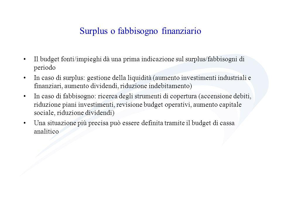 Surplus o fabbisogno finanziario Il budget fonti/impieghi dà una prima indicazione sul surplus/fabbisogni di periodo In caso di surplus: gestione dell