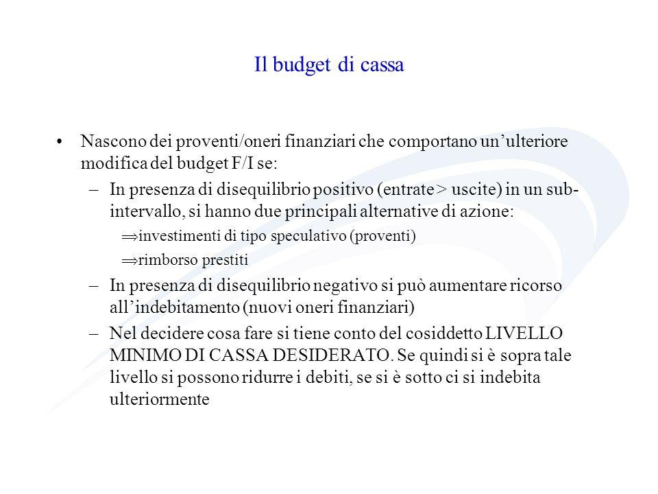 Il budget di cassa Nascono dei proventi/oneri finanziari che comportano unulteriore modifica del budget F/I se: –In presenza di disequilibrio positivo