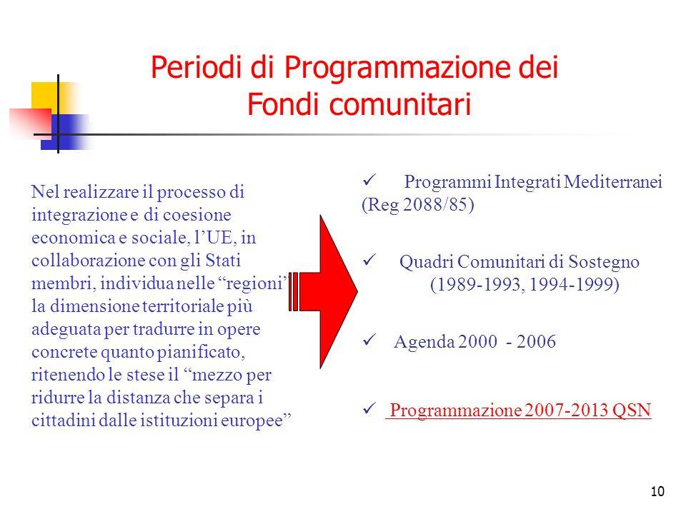 10 Nel realizzare il processo di integrazione e di coesione economica e sociale, lUE, in collaborazione con gli Stati membri, individua nelle regioni