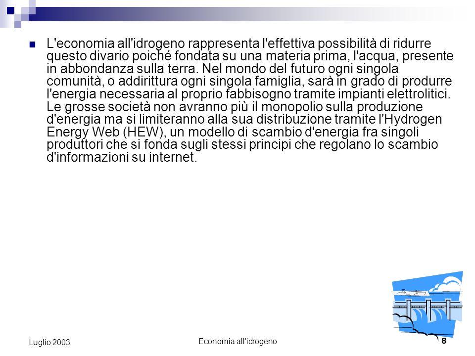 Economia all idrogeno7 Luglio 2003 Il regime energetico degli idrocarburi ha portato alla concentrazione e alla centralizzazione del potere economico.