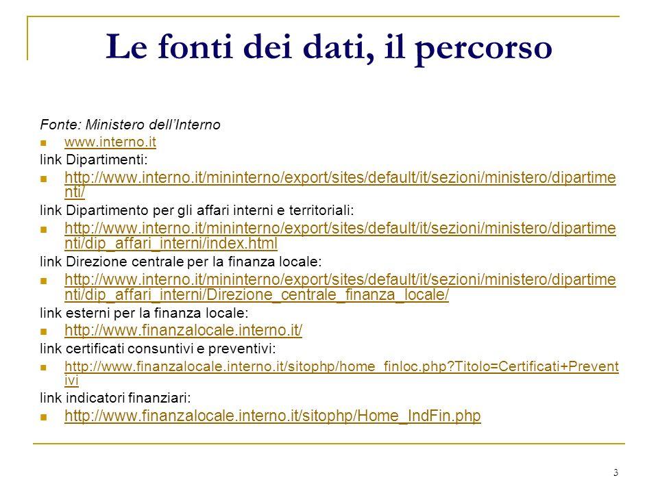3 Le fonti dei dati, il percorso Fonte: Ministero dellInterno www.interno.it link Dipartimenti: http://www.interno.it/mininterno/export/sites/default/it/sezioni/ministero/dipartime nti/ http://www.interno.it/mininterno/export/sites/default/it/sezioni/ministero/dipartime nti/ link Dipartimento per gli affari interni e territoriali: http://www.interno.it/mininterno/export/sites/default/it/sezioni/ministero/dipartime nti/dip_affari_interni/index.html http://www.interno.it/mininterno/export/sites/default/it/sezioni/ministero/dipartime nti/dip_affari_interni/index.html link Direzione centrale per la finanza locale: http://www.interno.it/mininterno/export/sites/default/it/sezioni/ministero/dipartime nti/dip_affari_interni/Direzione_centrale_finanza_locale/ http://www.interno.it/mininterno/export/sites/default/it/sezioni/ministero/dipartime nti/dip_affari_interni/Direzione_centrale_finanza_locale/ link esterni per la finanza locale: http://www.finanzalocale.interno.it/ link certificati consuntivi e preventivi: http://www.finanzalocale.interno.it/sitophp/home_finloc.php Titolo=Certificati+Prevent ivi link indicatori finanziari: http://www.finanzalocale.interno.it/sitophp/Home_IndFin.php