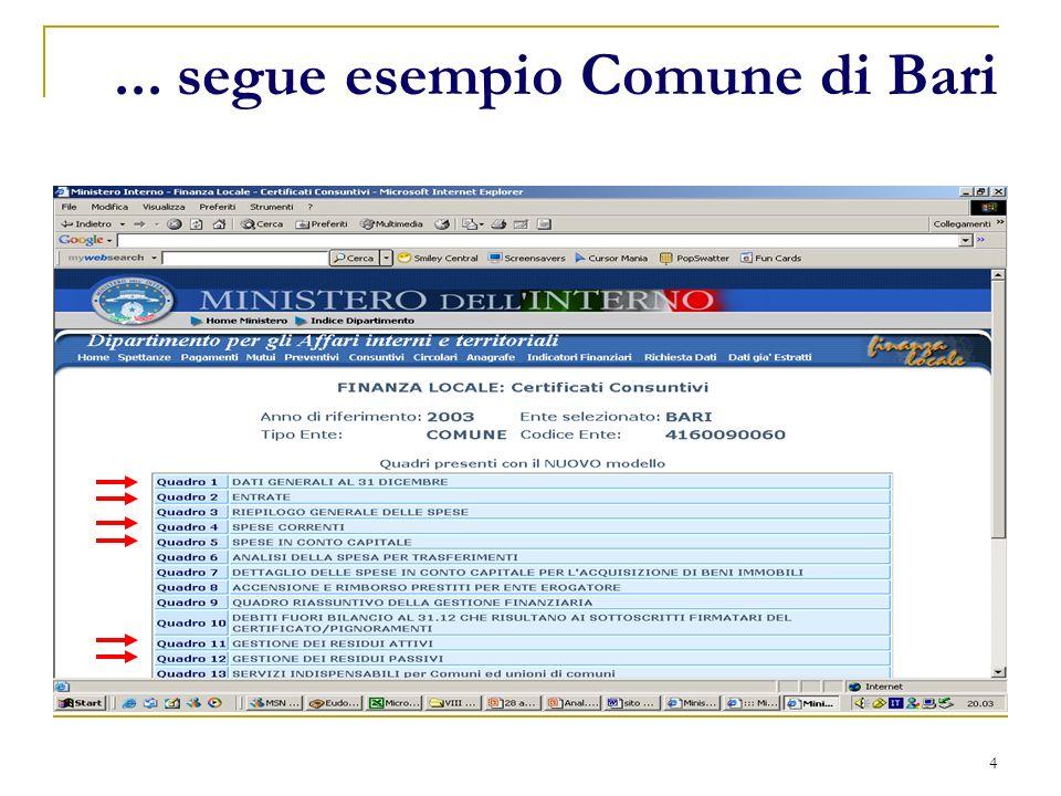 4... segue esempio Comune di Bari