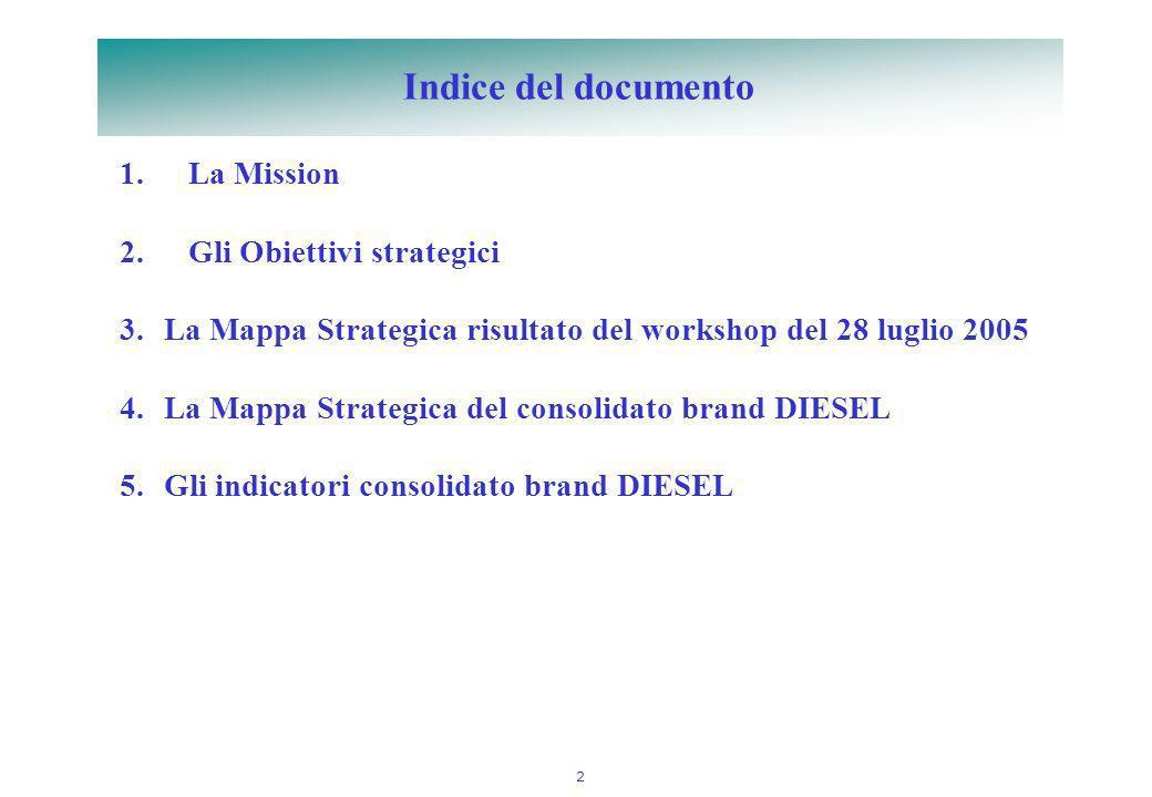 2 1. La Mission 2. Gli Obiettivi strategici 3.La Mappa Strategica risultato del workshop del 28 luglio 2005 4.La Mappa Strategica del consolidato bran