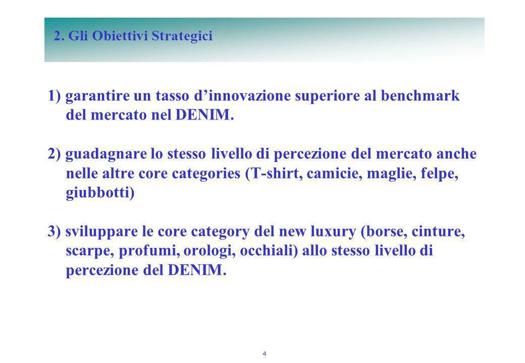 4 2. Gli Obiettivi Strategici 1) garantire un tasso dinnovazione superiore al benchmark del mercato nel DENIM. 2) guadagnare lo stesso livello di perc