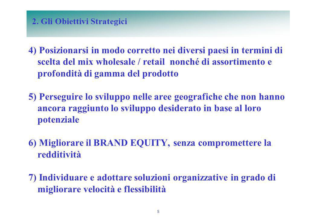 5 4) Posizionarsi in modo corretto nei diversi paesi in termini di scelta del mix wholesale / retail nonché di assortimento e profondità di gamma del