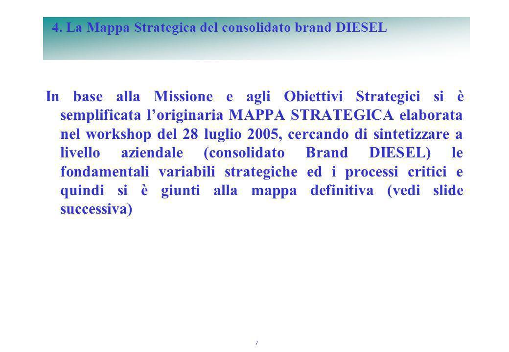7 In base alla Missione e agli Obiettivi Strategici si è semplificata loriginaria MAPPA STRATEGICA elaborata nel workshop del 28 luglio 2005, cercando